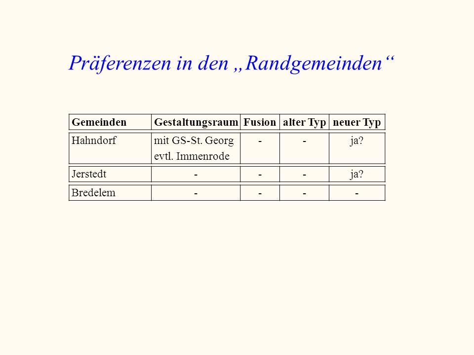 """Präferenzen in den """"Randgemeinden"""" GemeindenGestaltungsraumFusionalter Typneuer Typ Hahndorfmit GS-St. Georg evtl. Immenrode --ja? Jerstedt---ja? Bred"""