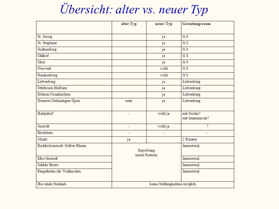Übersicht: alter vs. neuer Typ alter Typneuer TypGestaltungsraum St. GeorgjaG 8 St. StephanijaG 8 SudmerbergjaG 8 OhlhofjaG 8 OkerjaG 8 NeuwerkwohlG 8