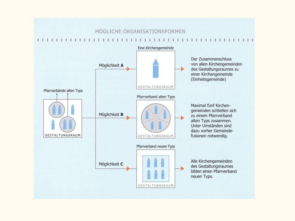 § 3 Verteilungsverfahren (1) In der durch die Propsteisynoden zu beschließenden Struktur- und Gemeindepfarrstel- lenplanung erfolgt die Zuordnung der Gemeindepfarrstellen zu Gestaltungsräumen.