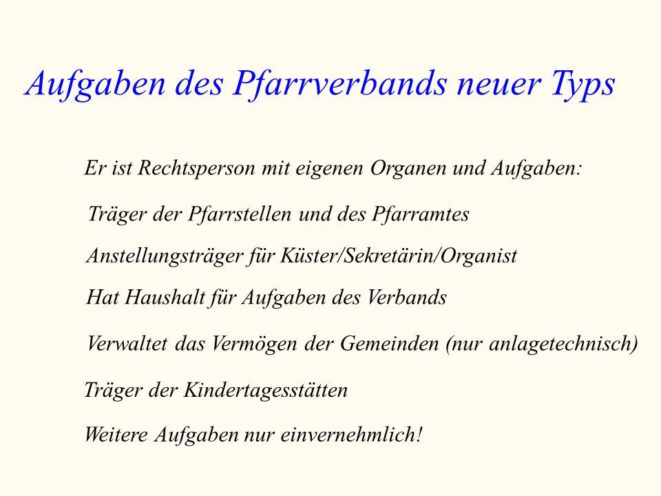 Präferenzen in Goslar Bereich GoslarGestaltungsraumFusionalter Typneuer Typ JürgenohlG 8nein ja StephaniG 8nein ja SudmerbergG 8nein ja OhlhofG 8nein ja OkerG 8nein ja NeuwerkNeigung zu G 8nein ja.