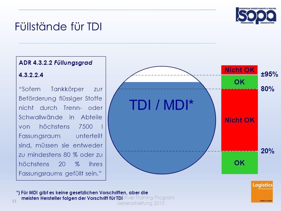 "ISOPA Driver Training Program Ueberarbeitung 2015 11 TDI / MDI* 20% 80% ±95% OK Nicht OK OK Nicht OK ADR 4.3.2.2 Füllungsgrad 4.3.2.2.4 ""Sofern Tankkö"
