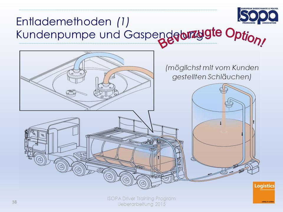 ISOPA Driver Training Program Ueberarbeitung 2015 38 Entlademethoden (1) Kundenpumpe und Gaspendelung (möglichst mit vom Kunden gestellten Schläuchen)