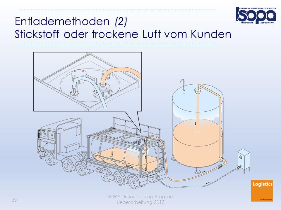 ISOPA Driver Training Program Ueberarbeitung 2015 39 Entlademethoden (2) Stickstoff oder trockene Luft vom Kunden