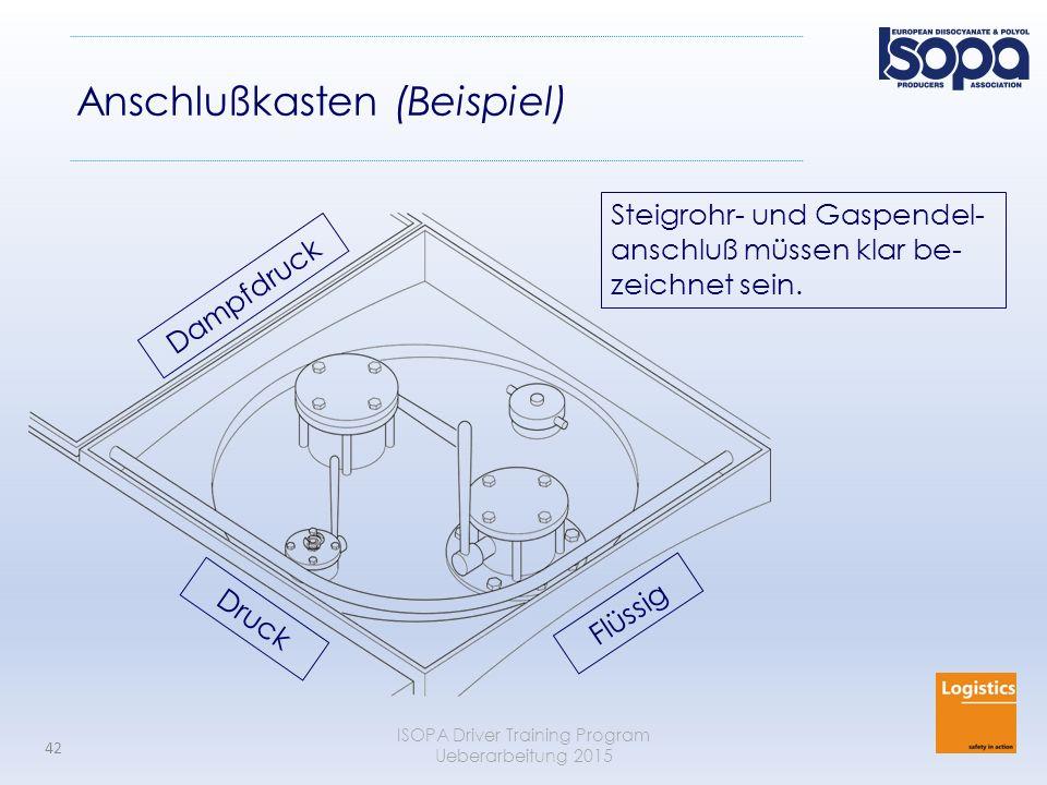ISOPA Driver Training Program Ueberarbeitung 2015 42 Anschlußkasten (Beispiel) Steigrohr- und Gaspendel- anschluß müssen klar be- zeichnet sein. Dampf