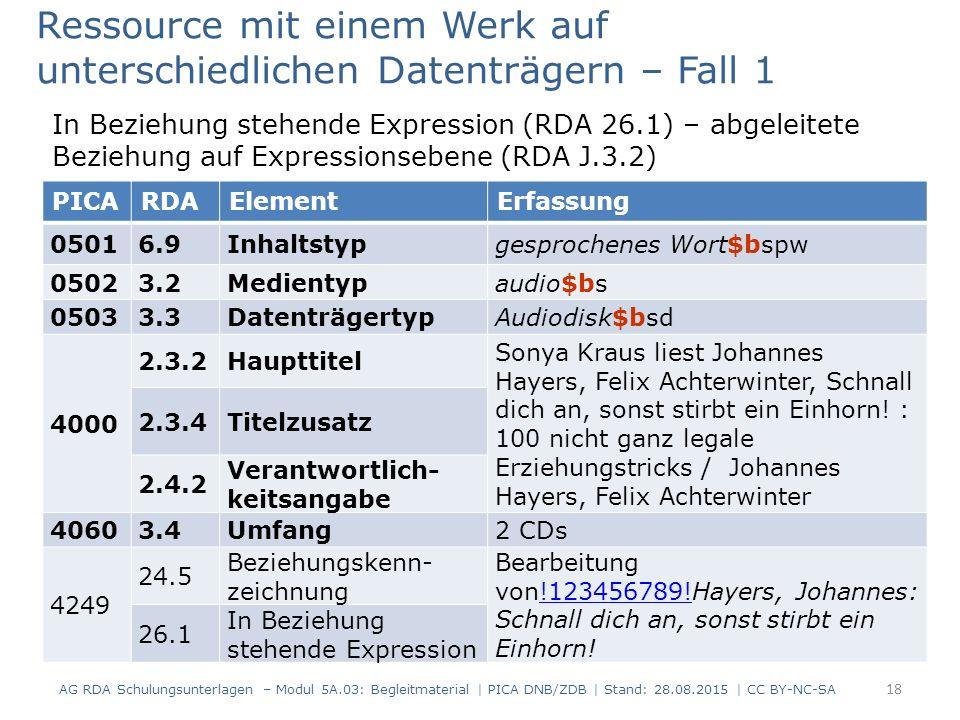 Ressource mit einem Werk auf unterschiedlichen Datenträgern – Fall 1 In Beziehung stehende Expression (RDA 26.1) – abgeleitete Beziehung auf Expressionsebene (RDA J.3.2) PICARDAElementErfassung 05016.9Inhaltstypgesprochenes Wort$bspw 05023.2Medientypaudio$bs 05033.3DatenträgertypAudiodisk$bsd 4000 2.3.2Haupttitel Sonya Kraus liest Johannes Hayers, Felix Achterwinter, Schnall dich an, sonst stirbt ein Einhorn.