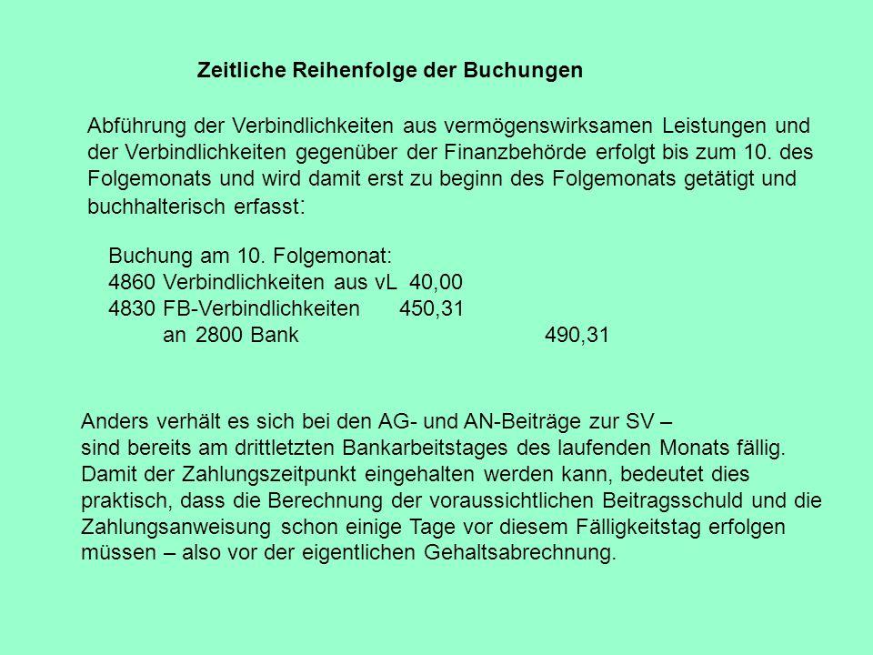 Zeitliche Reihenfolge der Buchungen Anders verhält es sich bei den AG- und AN-Beiträge zur SV – sind bereits am drittletzten Bankarbeitstages des lauf