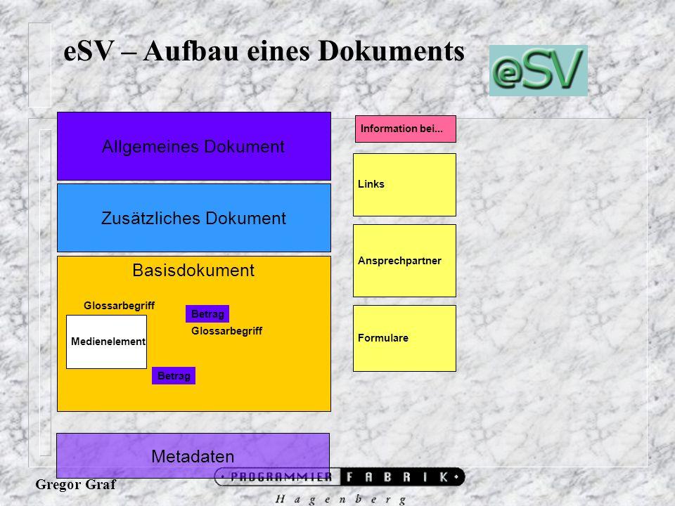 Gregor Graf Allgemeines Dokument Zusätzliches Dokument Basisdokument Glossarbegriff Formulare Links Ansprechpartner Medienelement Information bei...