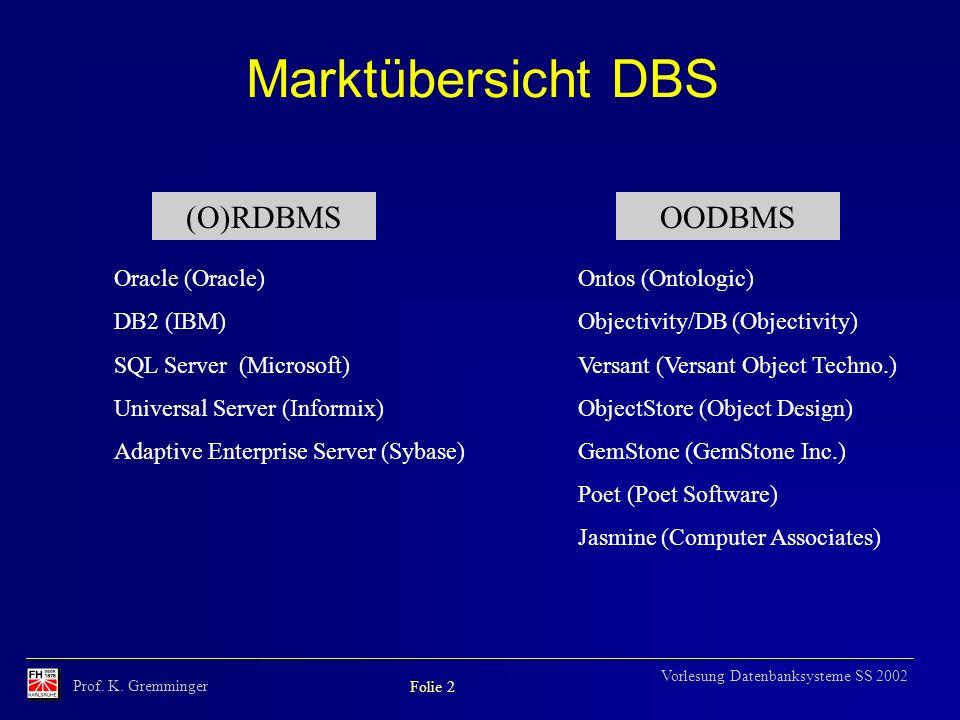 Prof. K. Gremminger Folie 2 Vorlesung Datenbanksysteme SS 2002 Marktübersicht DBS Ontos (Ontologic) Objectivity/DB (Objectivity) Versant (Versant Obje