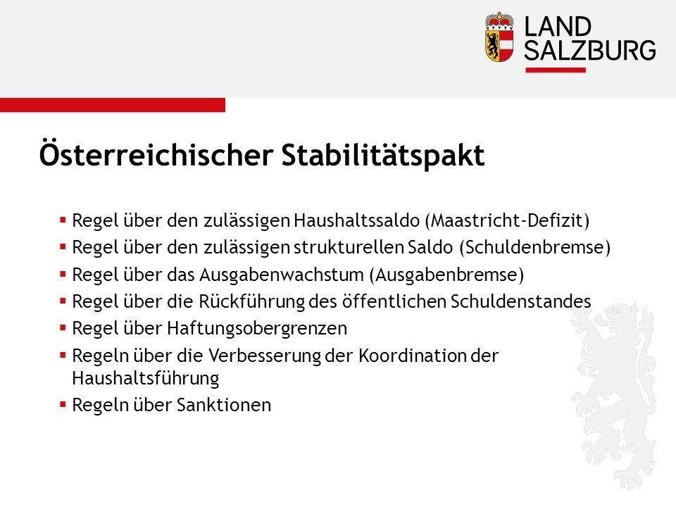 Österreichischer Stabilitätspakt  Regel über den zulässigen Haushaltssaldo (Maastricht-Defizit)  Regel über den zulässigen strukturellen Saldo (Schuldenbremse)  Regel über das Ausgabenwachstum (Ausgabenbremse)  Regel über die Rückführung des öffentlichen Schuldenstandes  Regel über Haftungsobergrenzen  Regeln über die Verbesserung der Koordination der Haushaltsführung  Regeln über Sanktionen