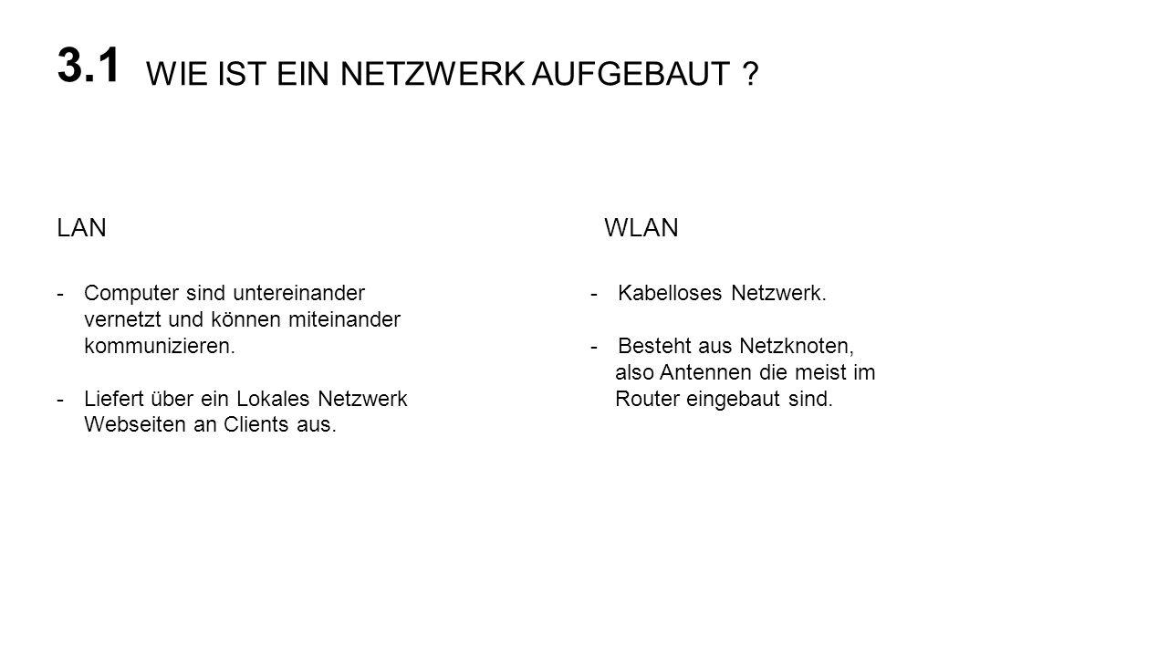 WIE IST EIN NETZWERK AUFGEBAUT ? 3.1 LAN -Computer sind untereinander vernetzt und können miteinander kommunizieren. -Liefert über ein Lokales Netzwer