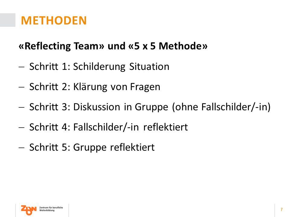 7 METHODEN «Reflecting Team» und «5 x 5 Methode»  Schritt 1: Schilderung Situation  Schritt 2: Klärung von Fragen  Schritt 3: Diskussion in Gruppe