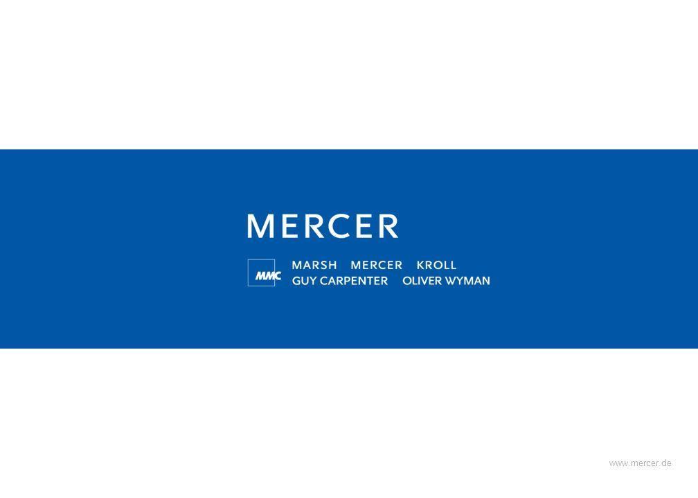 www.mercer.de