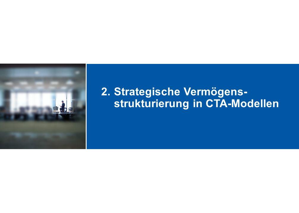 2. Strategische Vermögens- strukturierung in CTA-Modellen