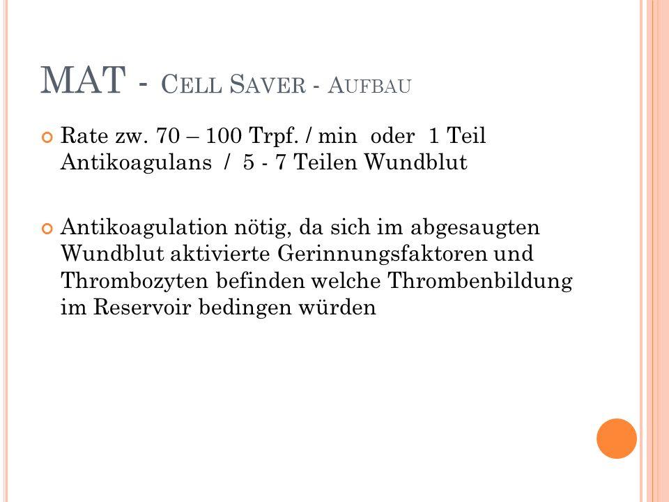 MAT - C ELL S AVER - A UFBAU Rate zw.70 – 100 Trpf.