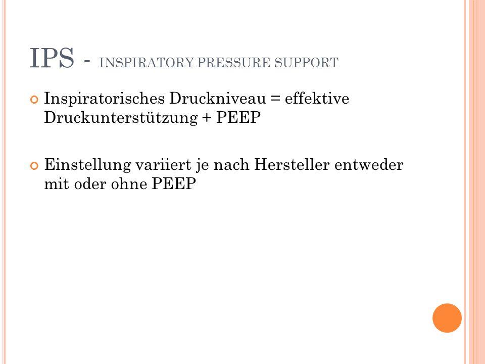 IPS - INSPIRATORY PRESSURE SUPPORT Inspiratorisches Druckniveau = effektive Druckunterstützung + PEEP Einstellung variiert je nach Hersteller entweder mit oder ohne PEEP