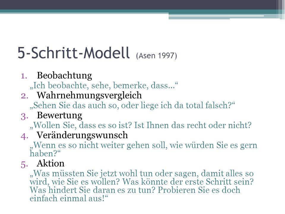 "5-Schritt-Modell (Asen 1997) 1.Beobachtung ""Ich beobachte, sehe, bemerke, dass…"" 2.Wahrnehmungsvergleich ""Sehen Sie das auch so, oder liege ich da tot"