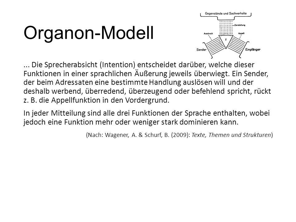 Organon-Modell... Die Sprecherabsicht (Intention) entscheidet darüber, welche dieser Funktionen in einer sprachlichen Äußerung jeweils überwiegt. Ein