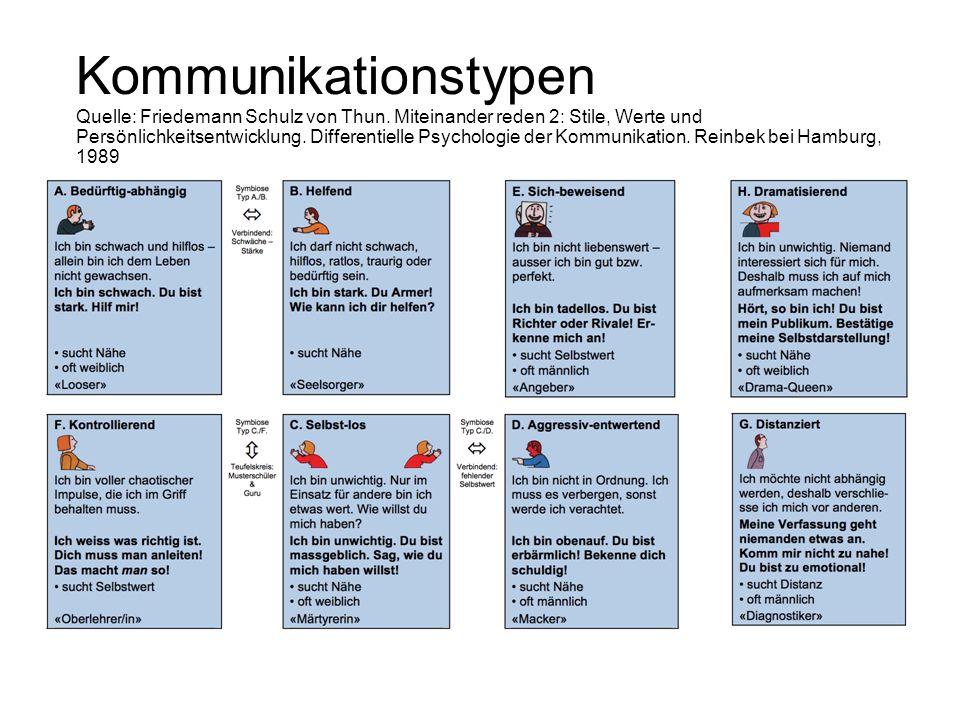 Kommunikationstypen Quelle: Friedemann Schulz von Thun. Miteinander reden 2: Stile, Werte und Persönlichkeitsentwicklung. Differentielle Psychologie d