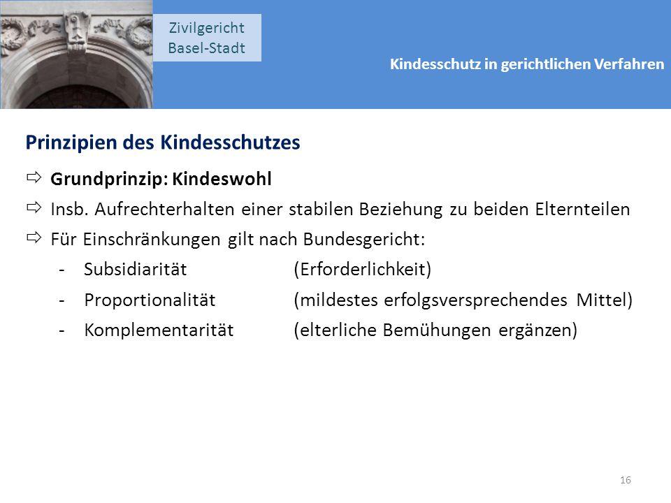 Kindesschutz in gerichtlichen Verfahren Zivilgericht Basel-Stadt Prinzipien des Kindesschutzes  Grundprinzip: Kindeswohl  Insb. Aufrechterhalten ein