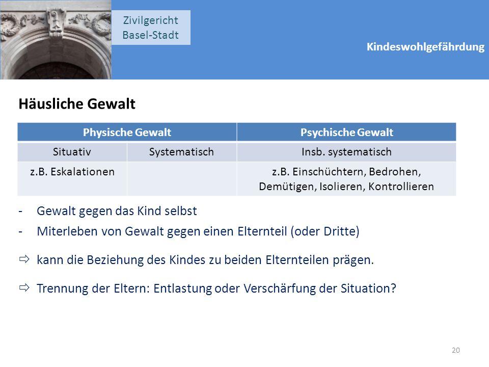 Kindeswohlgefährdung Zivilgericht Basel-Stadt Häusliche Gewalt -Gewalt gegen das Kind selbst -Miterleben von Gewalt gegen einen Elternteil (oder Dritt