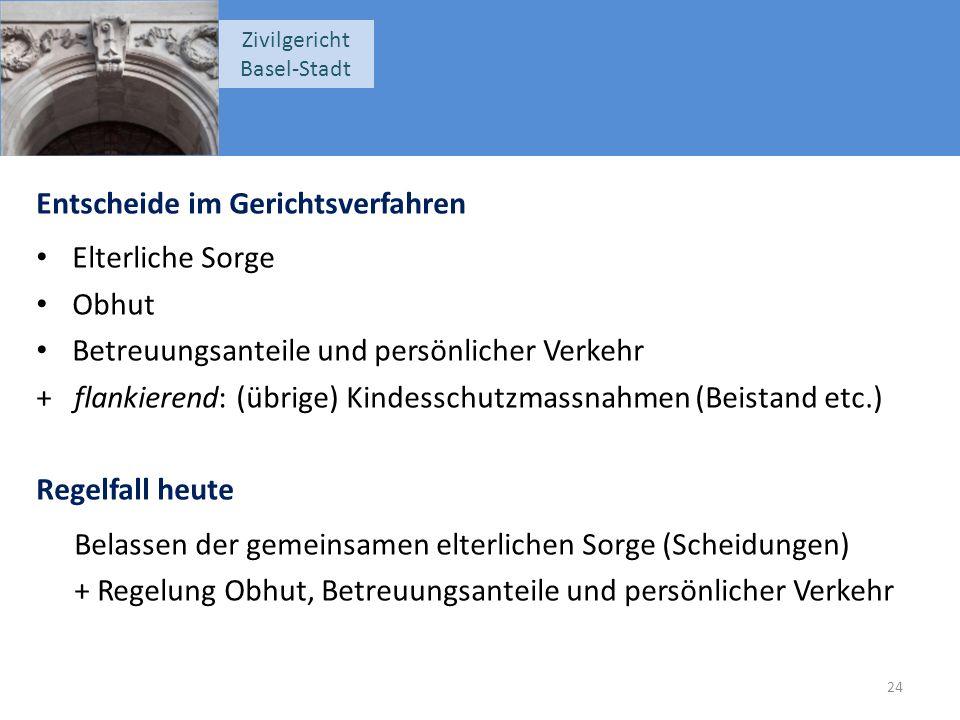 Zivilgericht Basel-Stadt Entscheide im Gerichtsverfahren Elterliche Sorge Obhut Betreuungsanteile und persönlicher Verkehr + flankierend: (übrige) Kin