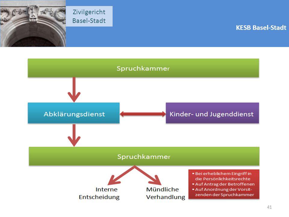 KESB Basel-Stadt Zivilgericht Basel-Stadt 41