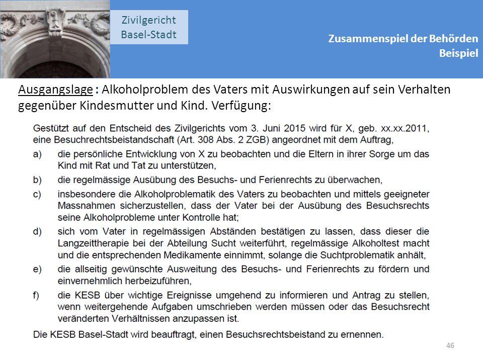 Zusammenspiel der Behörden Beispiel Zivilgericht Basel-Stadt Ausgangslage : Alkoholproblem des Vaters mit Auswirkungen auf sein Verhalten gegenüber Kindesmutter und Kind.