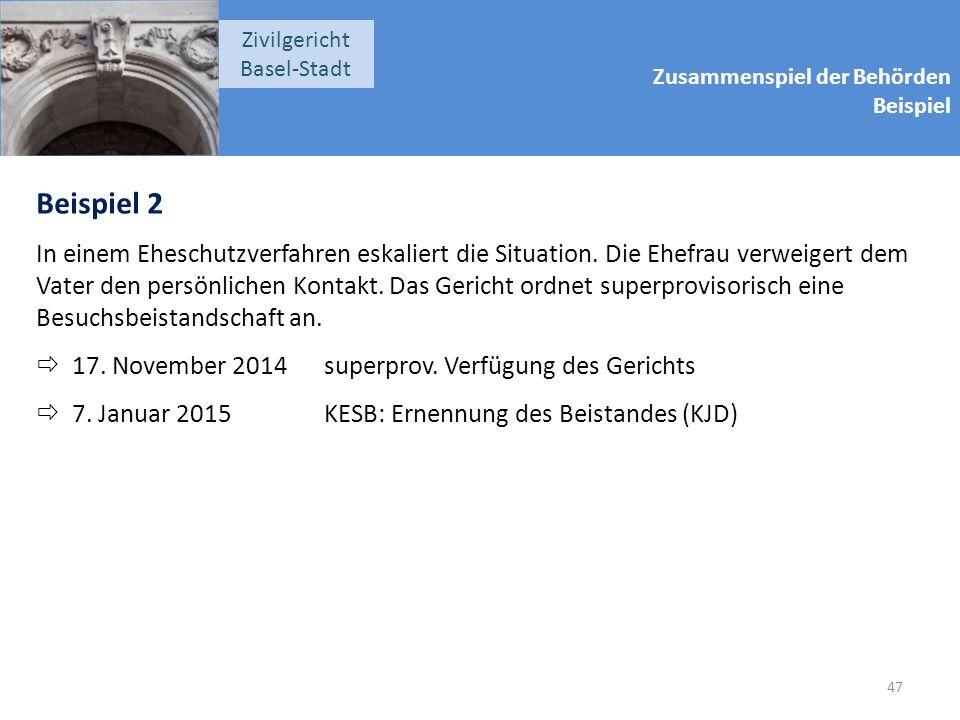 Zusammenspiel der Behörden Beispiel Zivilgericht Basel-Stadt Beispiel 2 In einem Eheschutzverfahren eskaliert die Situation. Die Ehefrau verweigert de