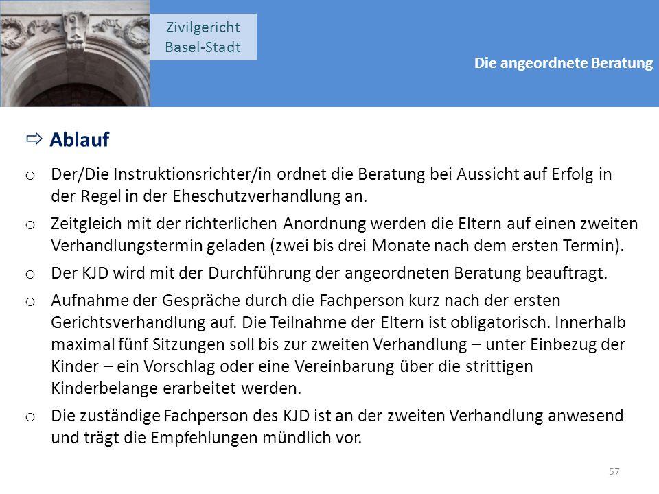 Die angeordnete Beratung Zivilgericht Basel-Stadt  Ablauf o Der/Die Instruktionsrichter/in ordnet die Beratung bei Aussicht auf Erfolg in der Regel i