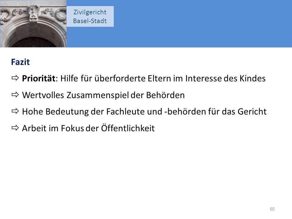Zivilgericht Basel-Stadt Fazit  Priorität: Hilfe für überforderte Eltern im Interesse des Kindes  Wertvolles Zusammenspiel der Behörden  Hohe Bedeu