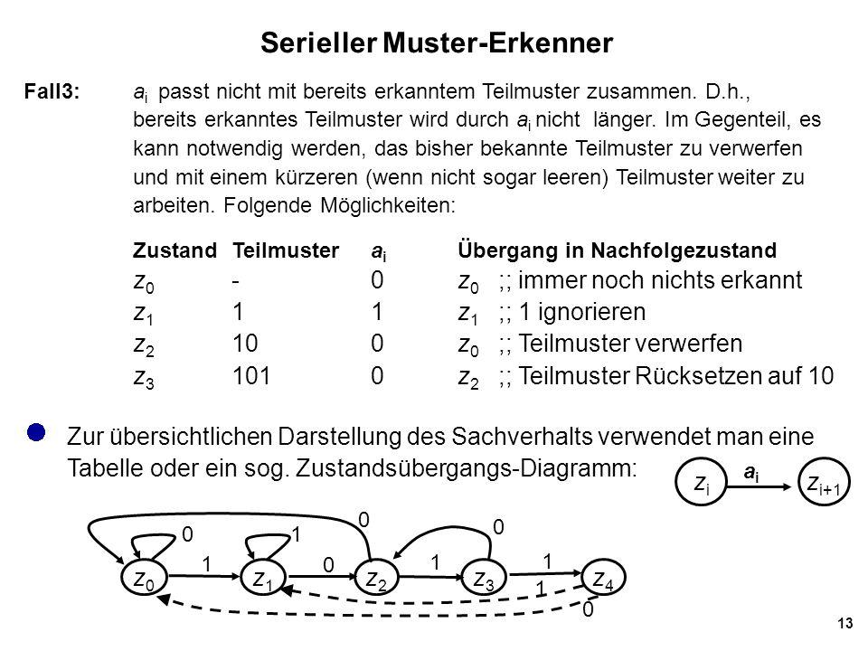 13 Serieller Muster-Erkenner Fall3:a i passt nicht mit bereits erkanntem Teilmuster zusammen.