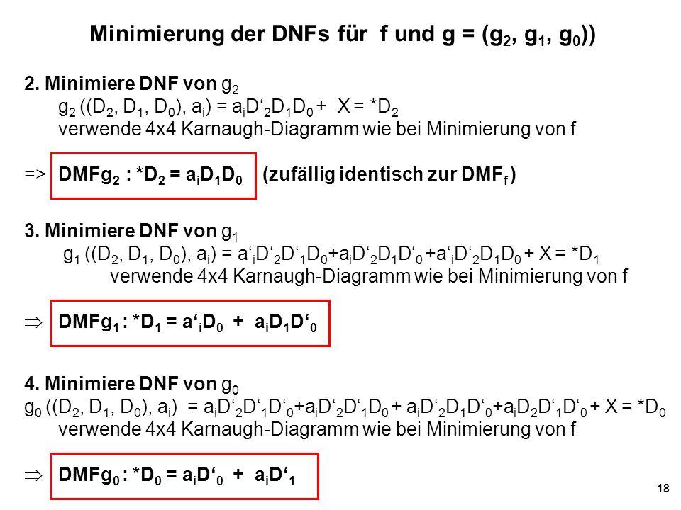 18 Minimierung der DNFs für f und g = (g 2, g 1, g 0 )) 2.
