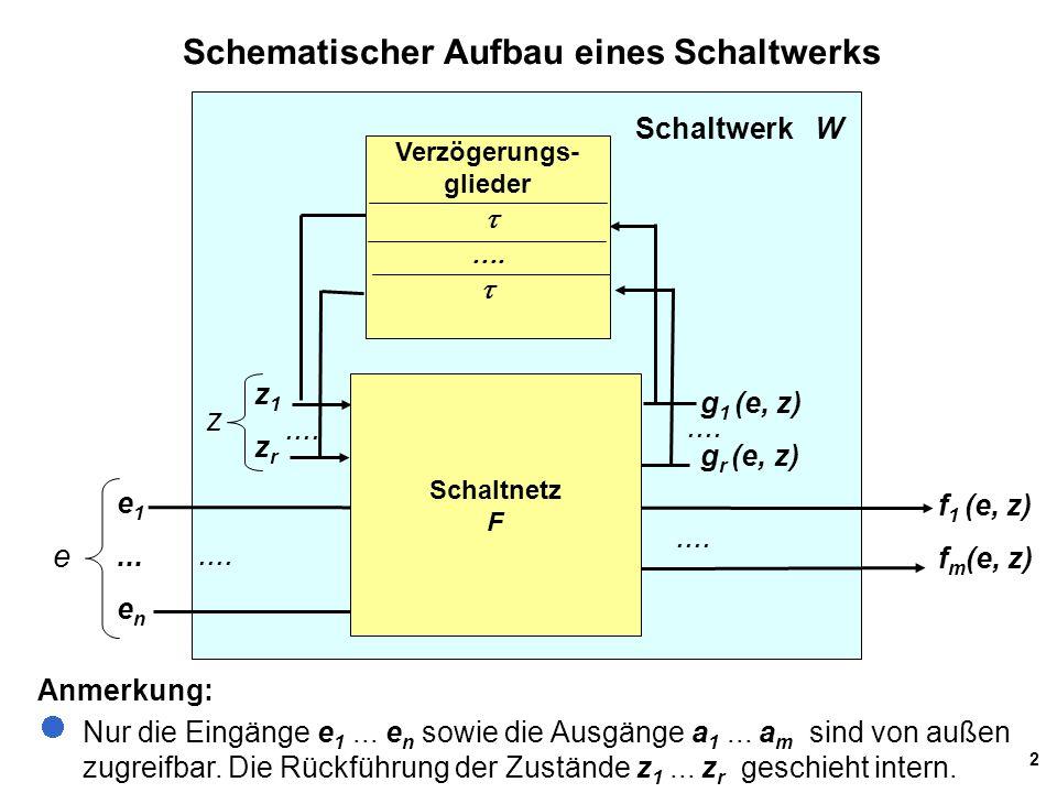 3 Formale Beschreibung eines Schaltwerks Definition: Ein Schaltwerk W ist die technische Realisierung der beiden Abbildungen f und g mit: f : {0,1} n x {0,1} r -> {0,1} m mit: f((e 1....
