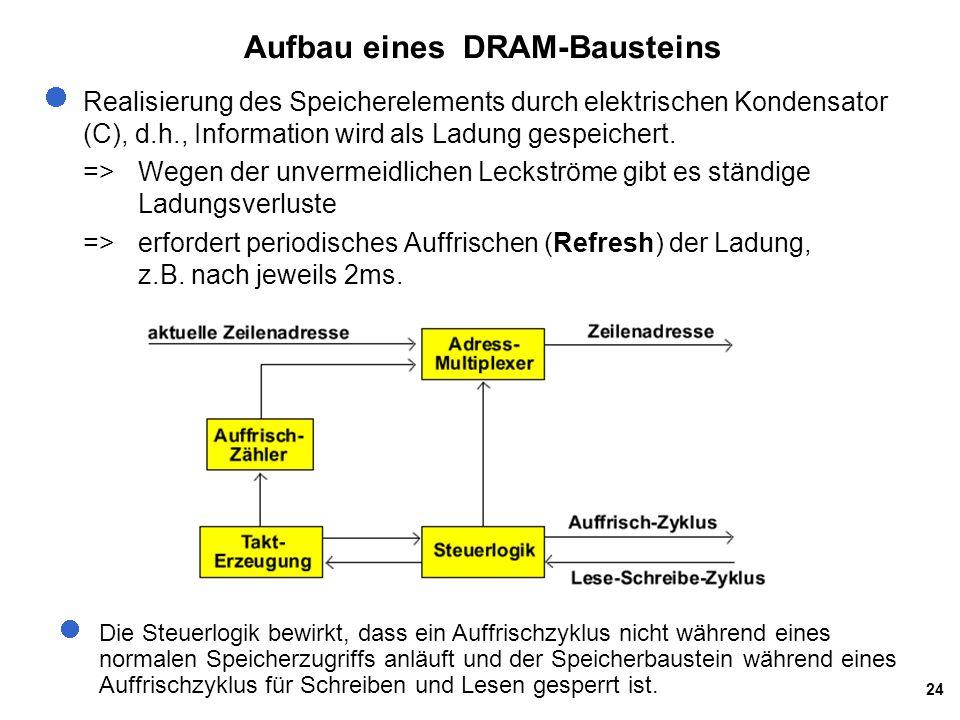 24 Aufbau eines DRAM-Bausteins Realisierung des Speicherelements durch elektrischen Kondensator (C), d.h., Information wird als Ladung gespeichert.