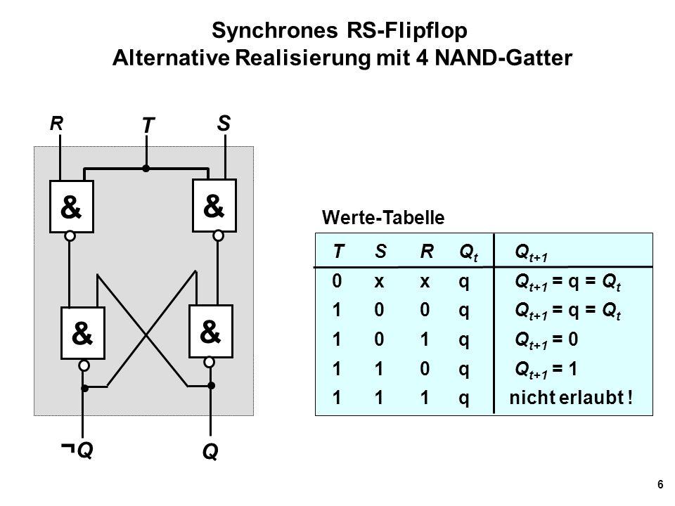 6 Synchrones RS-Flipflop Alternative Realisierung mit 4 NAND-Gatter Werte-Tabelle TS RQ t Q t+1 0 xxq Q t+1 = q = Q t 1 00q Q t+1 = q = Q t 101q Q t+1 = 0 1 10q Q t+1 = 1 1 11q nicht erlaubt .