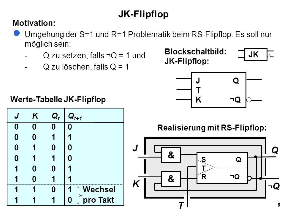 """19 Entwurf einer Schaltwerk-Realisierung auf der Grundlage der DMFs Gegeben: DMF f : y= a i D 1 D 0 DMFg 2 : *D 2 = a i D 1 D 0 (hier zufällig identisch zur DMF f ) DMFg 1 : *D 1 = a' i D 0 + a i D 1 D' 0 DMFg 0 : *D 0 = a i D' 0 + a i D' 1 Schaltungsentwurf Schritt 1: zeichne Ein- und Ausgabeleitungen und Flipflops für D 2 D 1 D 0 Ausgänge der Flipflops werden zum """"Eingabebus zurückgeführt D 1 -FF D2D1D0D2D1D0 D 0 -FF D 2 -FF aiai D2D2 D1D1 D0D0 y"""