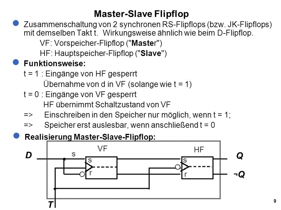 9 Master-Slave Flipflop Zusammenschaltung von 2 synchronen RS-Flipflops (bzw.