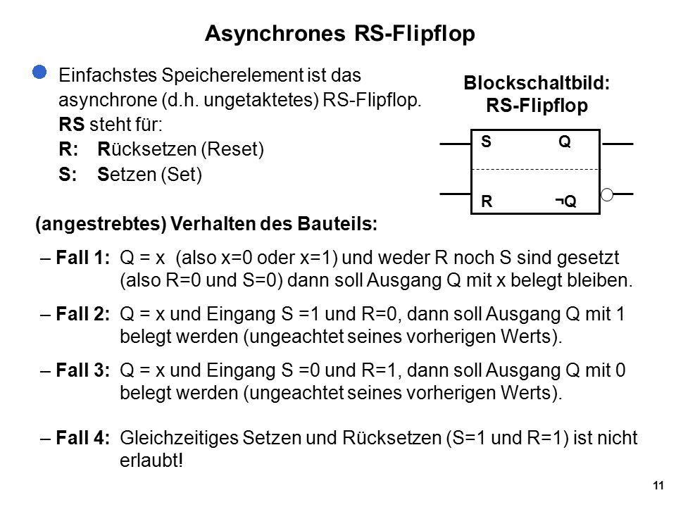 11 Asynchrones RS-Flipflop Einfachstes Speicherelement ist das asynchrone (d.h.