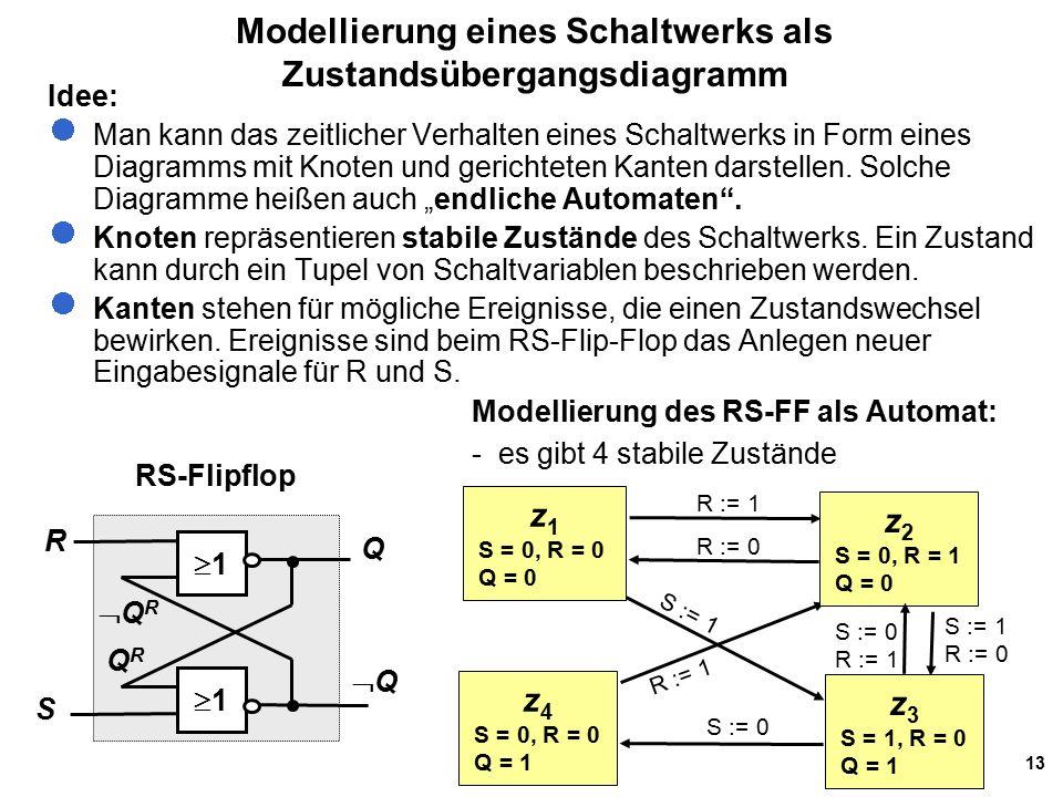 13 Modellierung eines Schaltwerks als Zustandsübergangsdiagramm Idee: Man kann das zeitlicher Verhalten eines Schaltwerks in Form eines Diagramms mit Knoten und gerichteten Kanten darstellen.