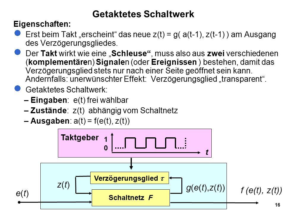 """16 Getaktetes Schaltwerk Eigenschaften: Erst beim Takt """"erscheint das neue z(t) = g( a(t-1), z(t-1) ) am Ausgang des Verzögerungsgliedes."""