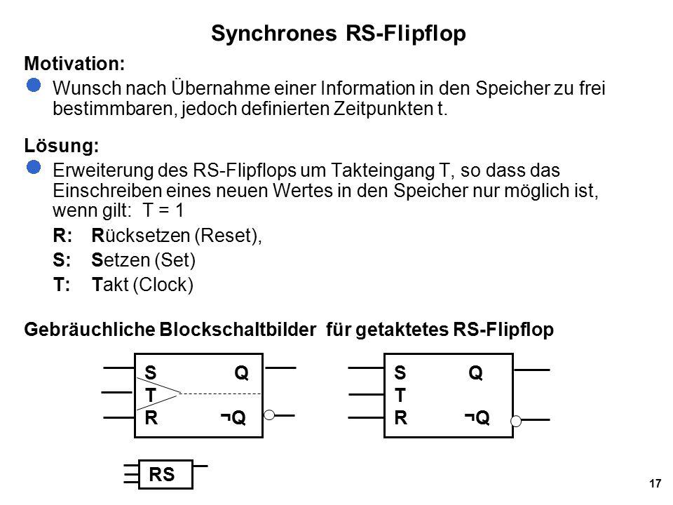 17 Synchrones RS-Flipflop Motivation: Wunsch nach Übernahme einer Information in den Speicher zu frei bestimmbaren, jedoch definierten Zeitpunkten t.