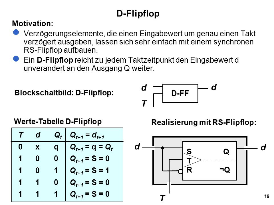 19 D-Flipflop Motivation: Verzögerungselemente, die einen Eingabewert um genau einen Takt verzögert ausgeben, lassen sich sehr einfach mit einem synchronen RS-Flipflop aufbauen.