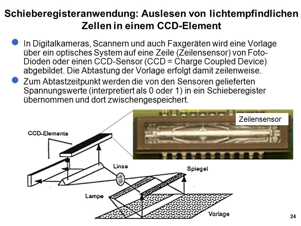 24 Schieberegisteranwendung: Auslesen von lichtempfindlichen Zellen in einem CCD-Element In Digitalkameras, Scannern und auch Faxgeräten wird eine Vorlage über ein optisches System auf eine Zeile (Zeilensensor) von Foto- Dioden oder einen CCD-Sensor (CCD = Charge Coupled Device) abgebildet.