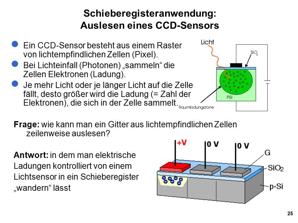25 Schieberegisteranwendung: Auslesen eines CCD-Sensors Ein CCD-Sensor besteht aus einem Raster von lichtempfindlichen Zellen (Pixel).