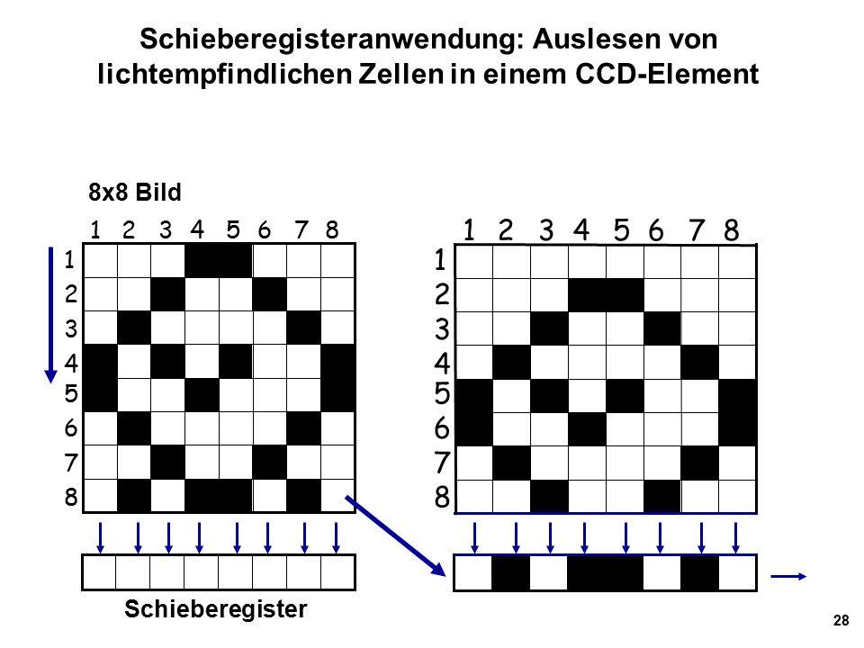 28 Schieberegisteranwendung: Auslesen von lichtempfindlichen Zellen in einem CCD-Element Schieberegister 8 12345 6 7 1 2 3 4 5 6 7 8 8 12345 6 7 1 2 3 4 5 6 7 8 8x8 Bild