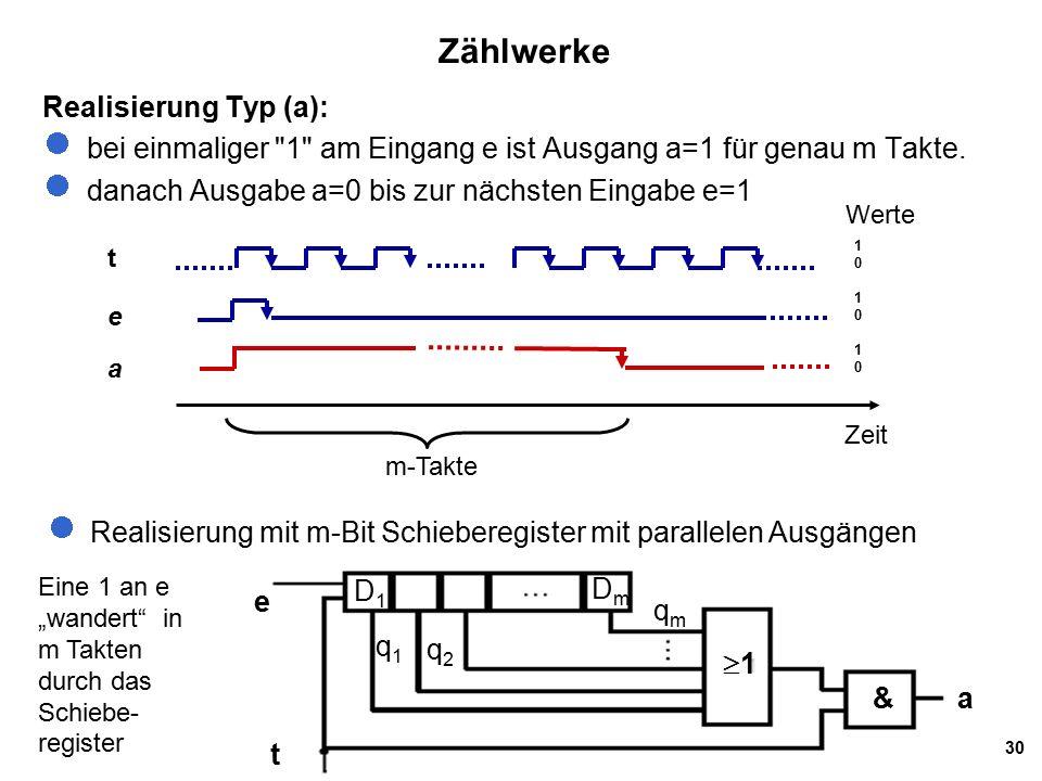 30 Zählwerke Realisierung Typ (a): bei einmaliger 1 am Eingang e ist Ausgang a=1 für genau m Takte.