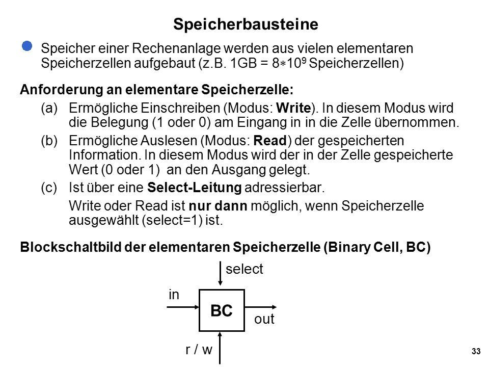 33 Speicherbausteine Speicher einer Rechenanlage werden aus vielen elementaren Speicherzellen aufgebaut (z.B.