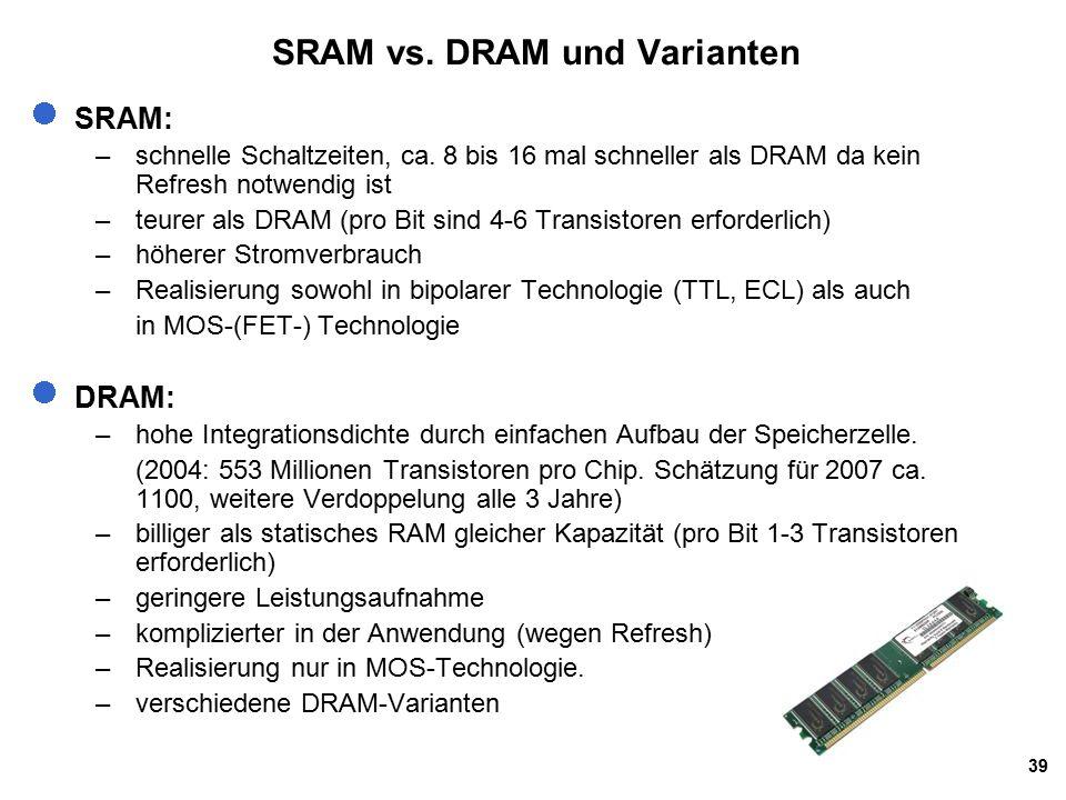 39 SRAM vs. DRAM und Varianten SRAM: –schnelle Schaltzeiten, ca.
