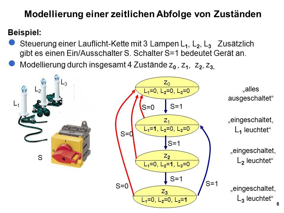 6 Modellierung einer zeitlichen Abfolge von Zuständen Beispiel: Steuerung einer Lauflicht-Kette mit 3 Lampen L 1, L 2, L 3 Zusätzlich gibt es einen Ein/Ausschalter S.
