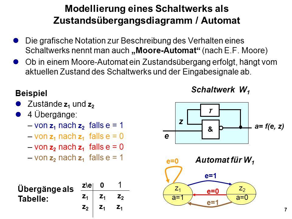 """7 Modellierung eines Schaltwerks als Zustandsübergangsdiagramm / Automat Die grafische Notation zur Beschreibung des Verhalten eines Schaltwerks nennt man auch """"Moore-Automat (nach E.F."""